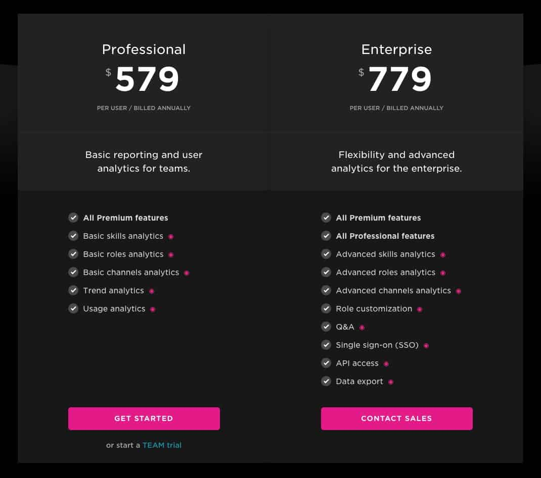 Pluralsight business subscription plans