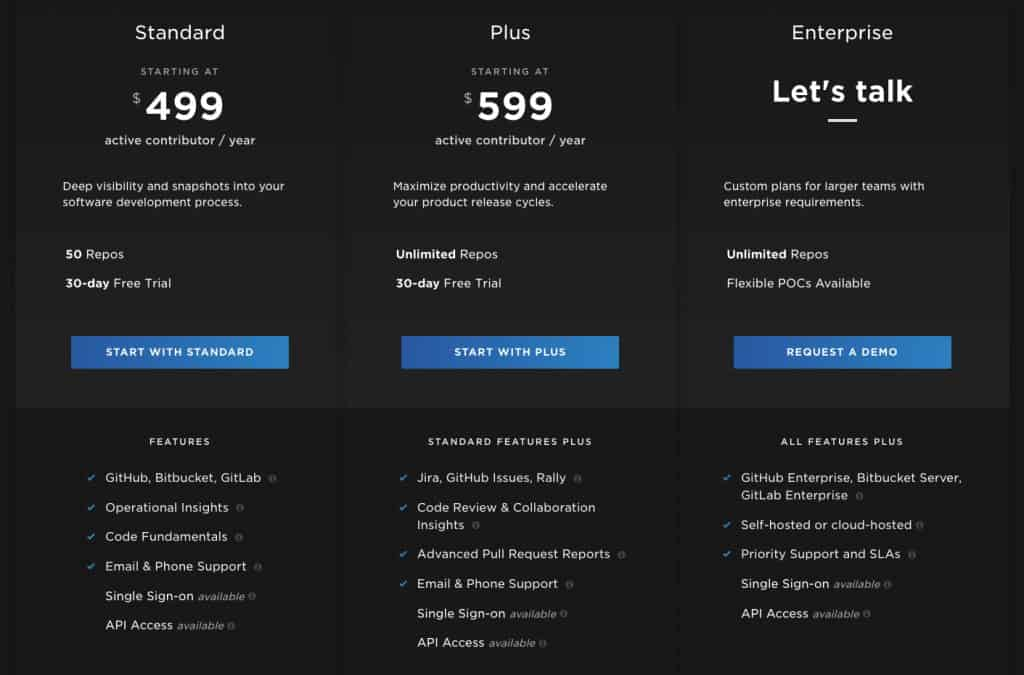 Pluralsight Flow Pricing
