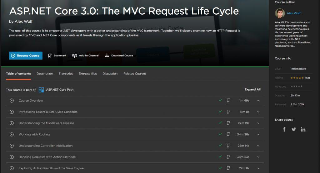 The MVC Request Life Cycle